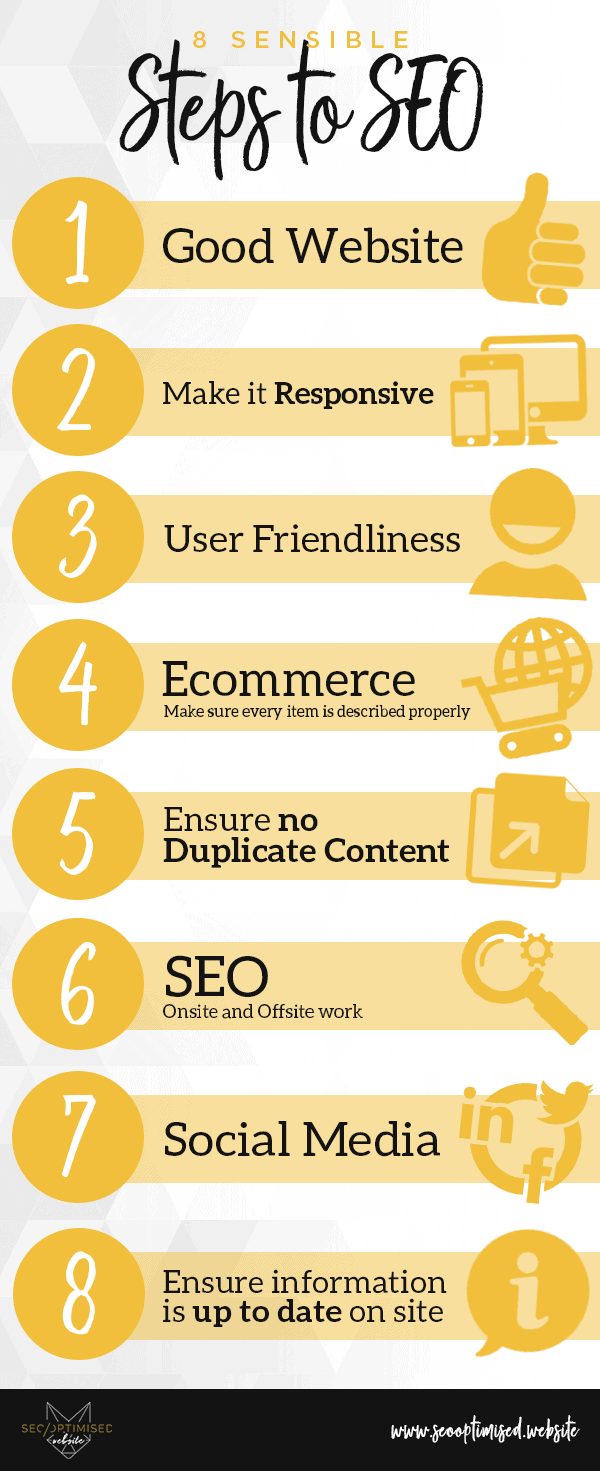 SEO Optimised Website Newcastle - 8 Sensible Steps to SEO