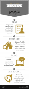 Get more traffic to your website infographic